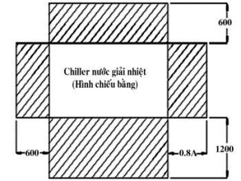 Bản vẽ hình chiếu bằng của hệ thống máy làm lạnh nước Water Chiller