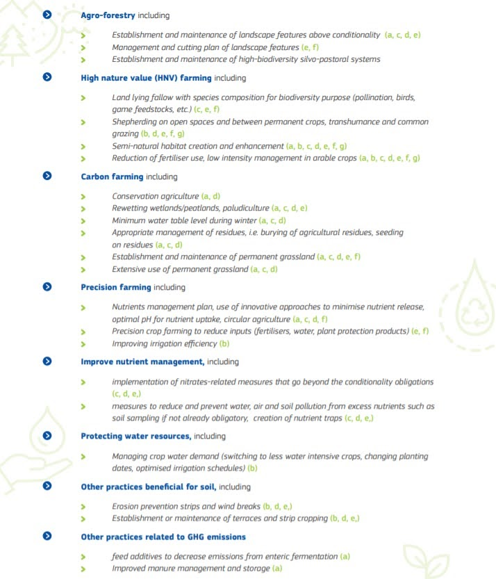 Lista eco-schemi PAC - Credit: European Commission