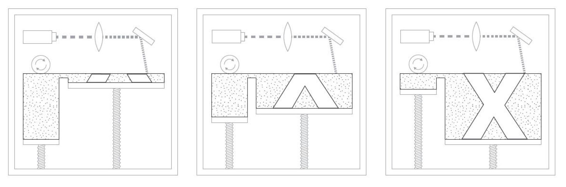 SLS (Selective Laser Sintering)
