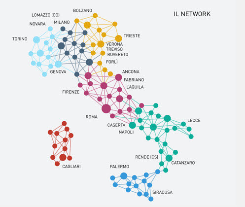 Sistema Invitalia Startup - grafica di Invitalia