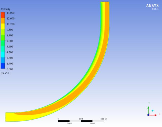 Результаты расчёта потока в оптимизированной конструкции в Ansys CFX