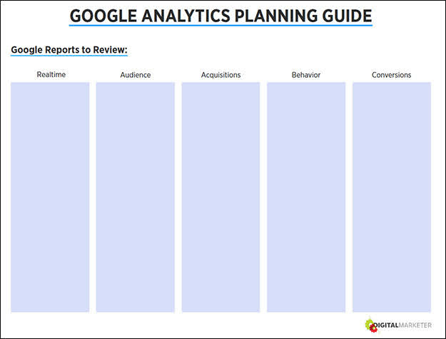 On the second page of your Google Analytics Planning Guide, write down the names of the reports that interest you, and might help you track your goals. (Overview, Locations, Traffic Sources, etc…)