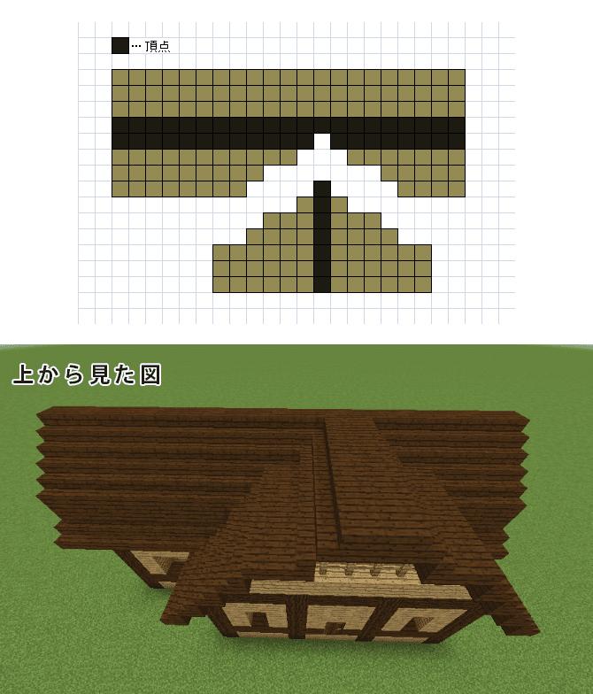 屋根分解図