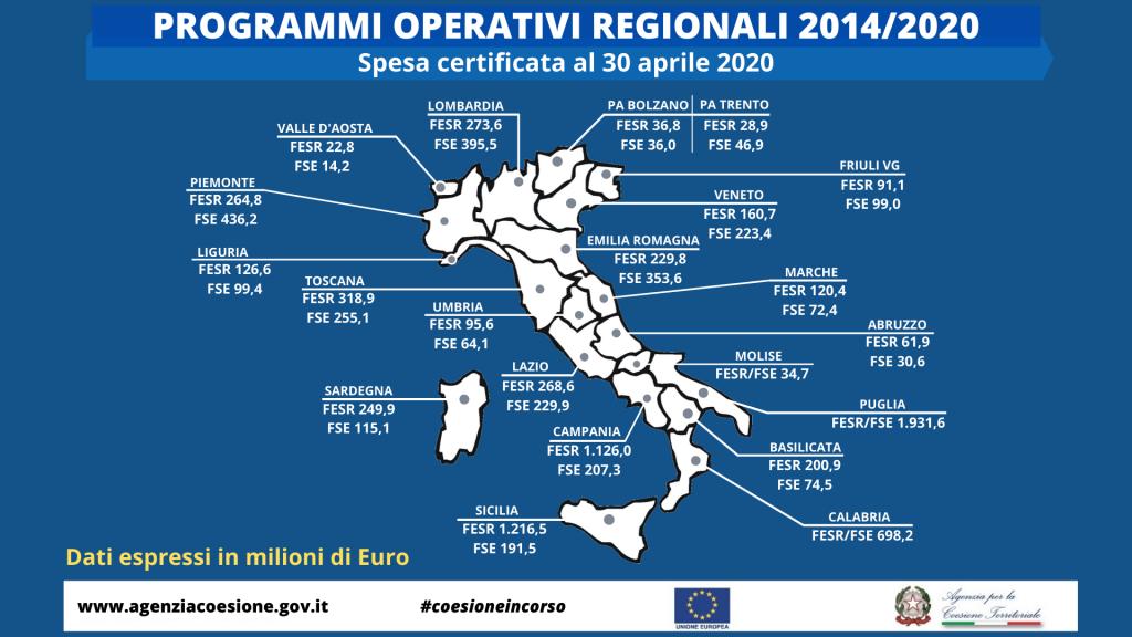 Fonte: Agenzia coesione - Spesa certificata Por al 30 aprile 2020