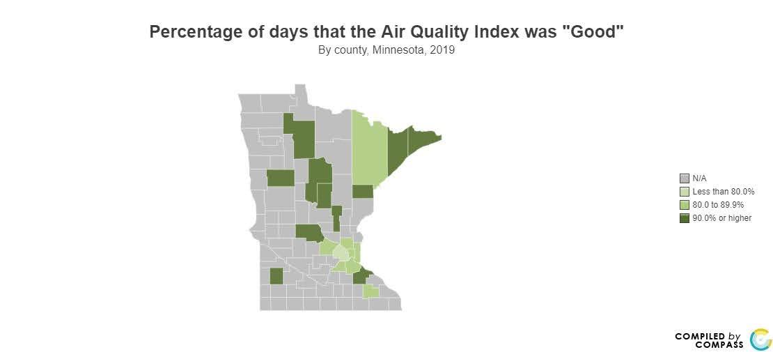 <a href = 'https://www.mncompass.org/chart/k192/air-quality#5-11423-g' target='_blank' >Good Air Days</a>