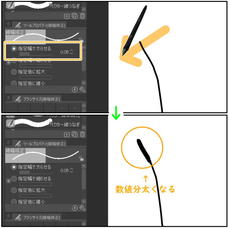 クリスタの線幅修正ツール(指定幅で太らせる)