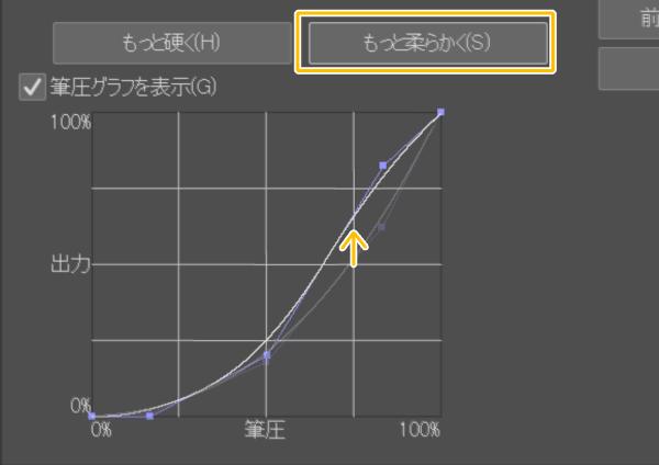 クリスタ:筆圧グラフ(もっと柔らかく)