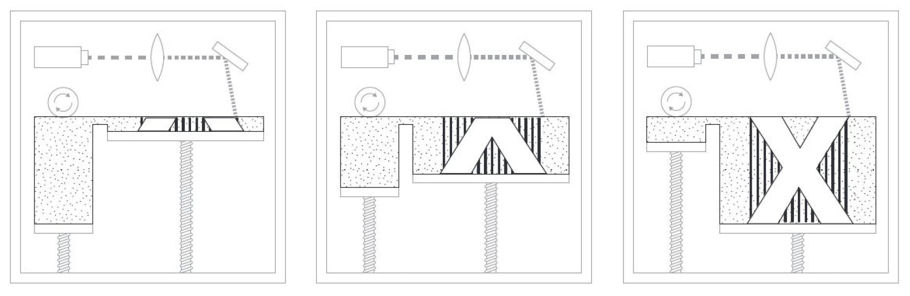 SLM/DMLS (Selective Laser Melting / Direct Metal Laser Sintering)