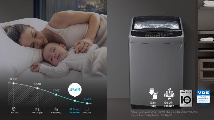 Công nghệ Smart Inverter giảm rung và độ ồn tối đa