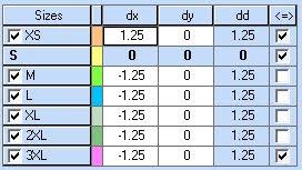 Các Lệnh Nhảy Size Trong Optitex PDS 1