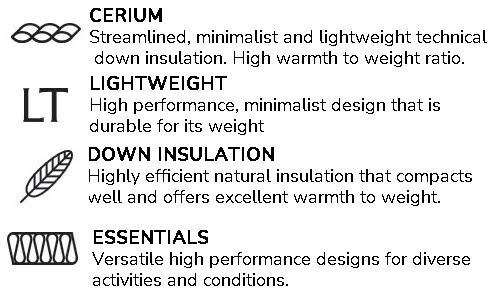 Arcteryx Cerium LT Features