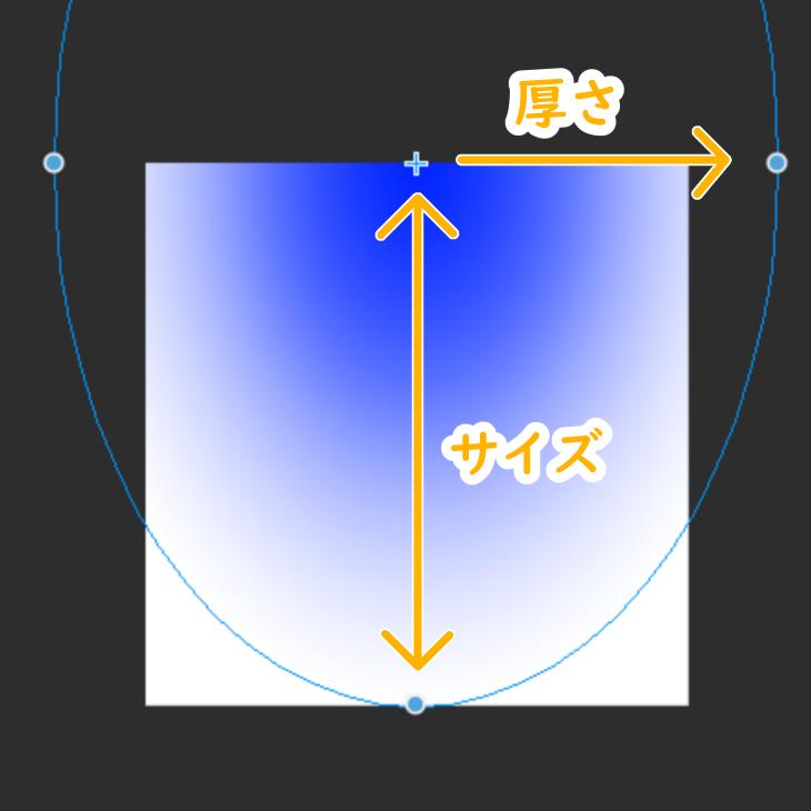 クリスタの楕円グラデーション(サイズ/厚さ)