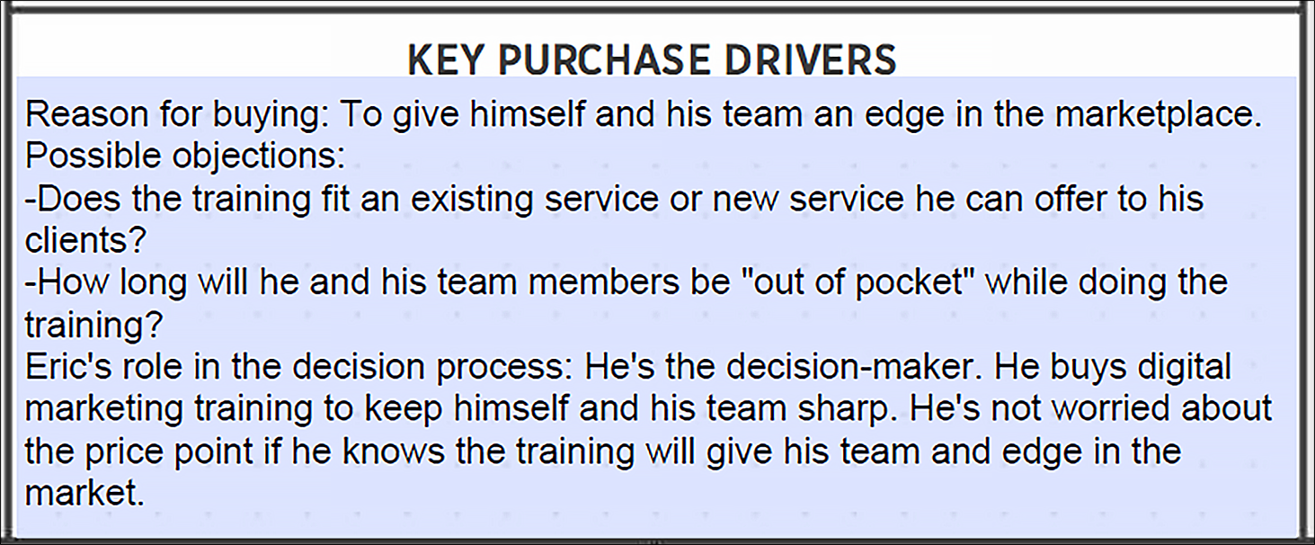 """Here are the """"Key Purchase Drivers"""" for our avatar, Agency Eric:"""