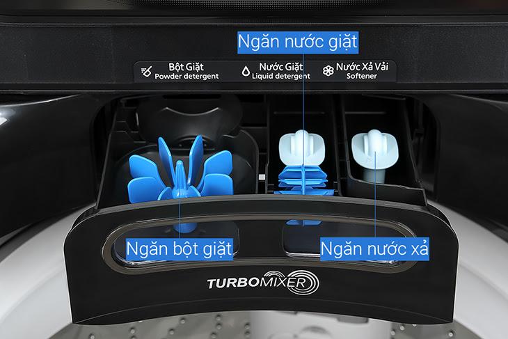 hộp bột giặt Turbo Mixer