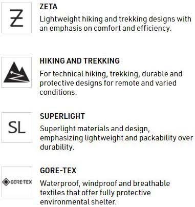 Arc'teryx Zeta SL Features