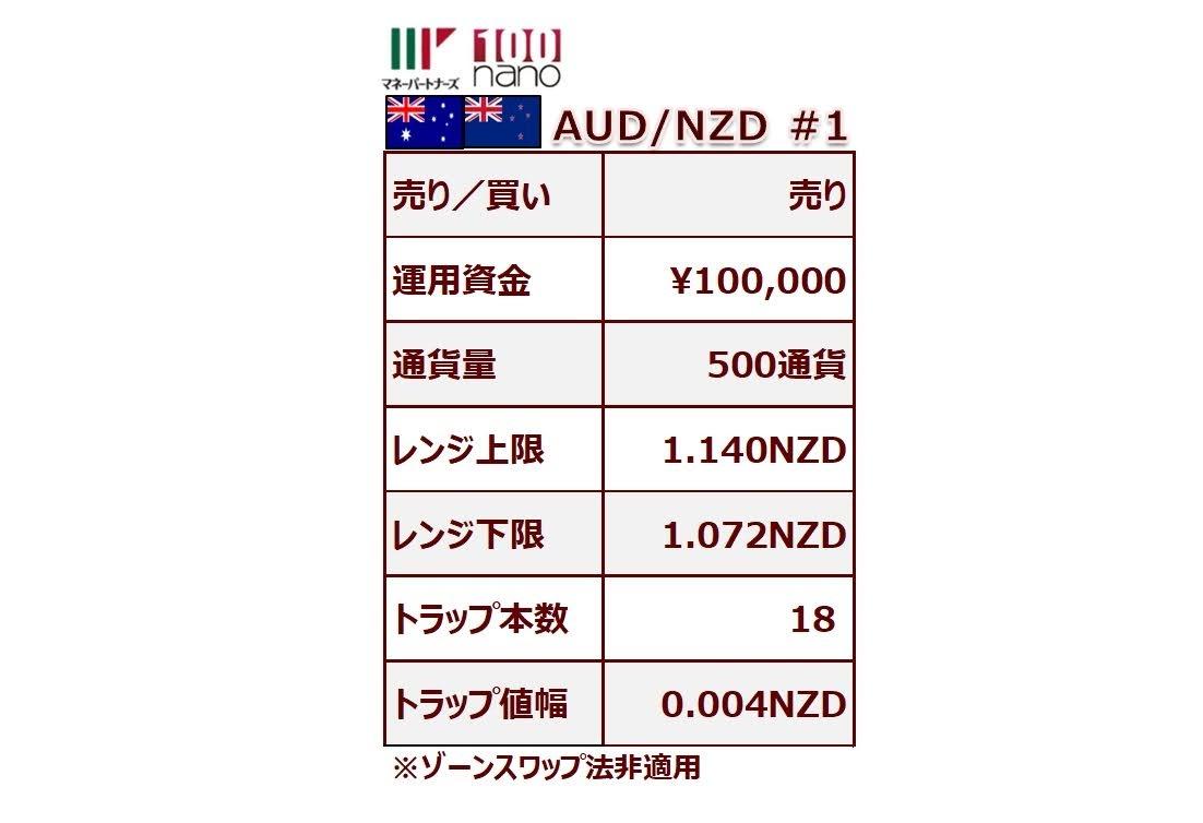ココの連続予約注文AUD/NZDの設定