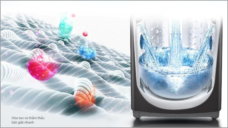 Thác nước vòng cung giúp hòa tan bột giặt nhanh, giảm thiểu cặn bột giặt