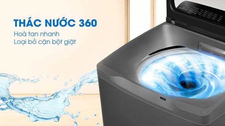 Công nghệ thác nước 360
