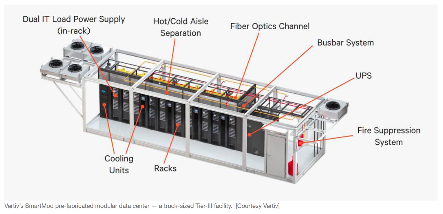 Vertiv's SmartMod pre-fabricated modular data center — a truck-sized Tier-III facility. [Courtesy Vertiv]