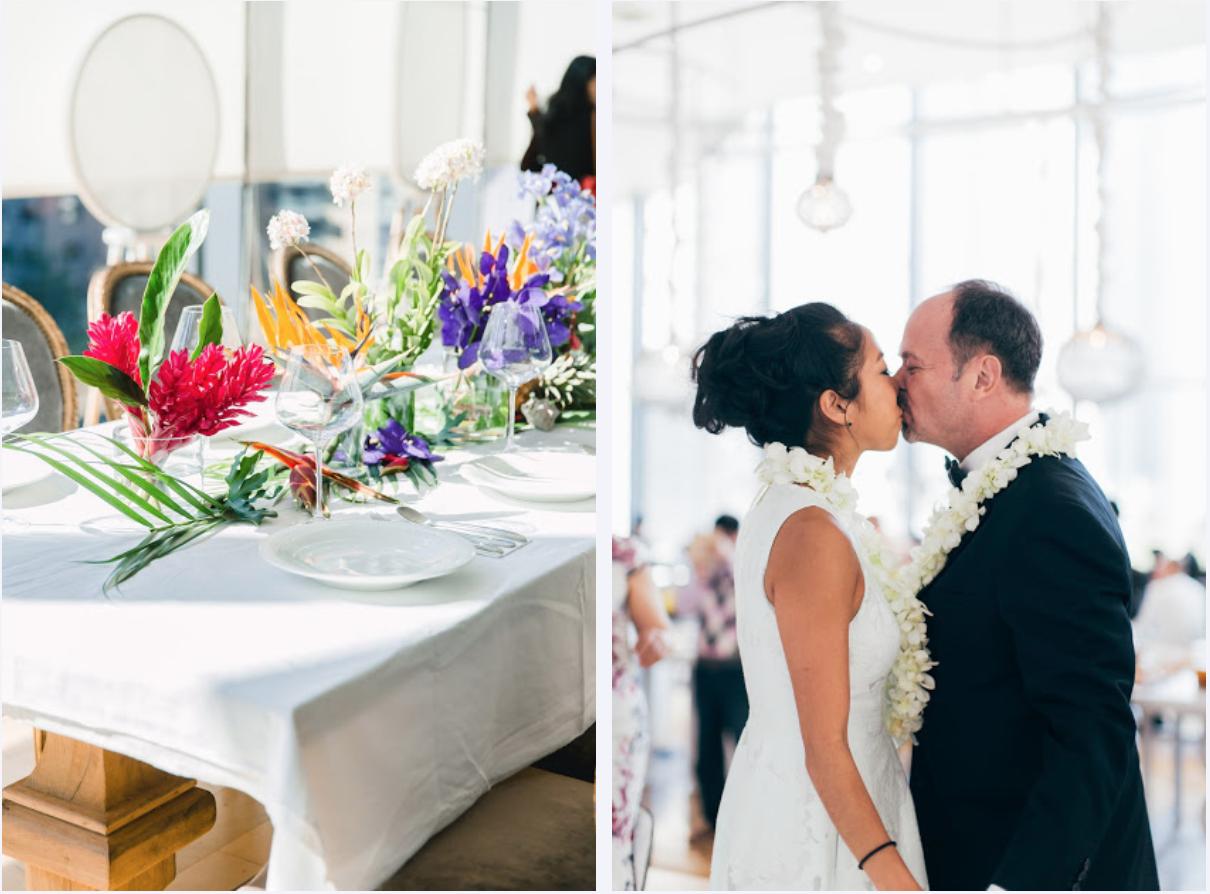 輕鬆規劃美式婚禮流程的秘密武器