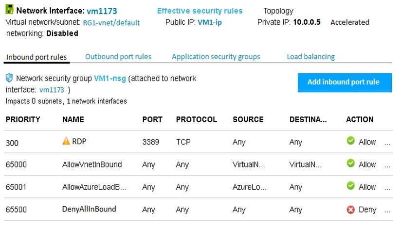 You add a network interface named vm1173 to VM1 as shown in the exhibit.