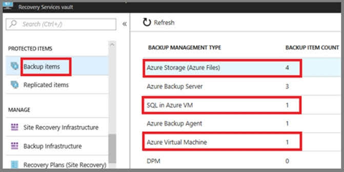 In this menu, you can stop and delete Azure File Servers, SQL Servers in Azure VM, and Azure virtual machines.