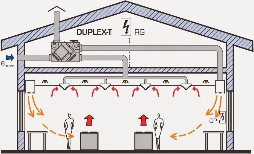 Các phương pháp cung cấp gió tươi cho hệ thống nhà xưởng
