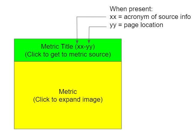 <a href = 'https://docs.google.com/presentation/d/1GFqI6qeEPklrVXMOjmWT3XTe5w-HXOH2l4-pEFD5D_4/edit#slide=id.gdd4e4ed263_1_0' target='_blank' >Metric Navigation Tip (OB: P16)</a>