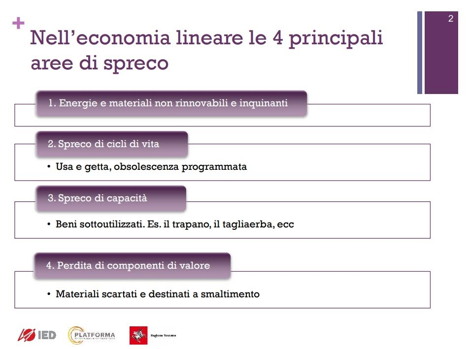 Economia circolare e cooperazione decentrata - slide di Irene Ivoi