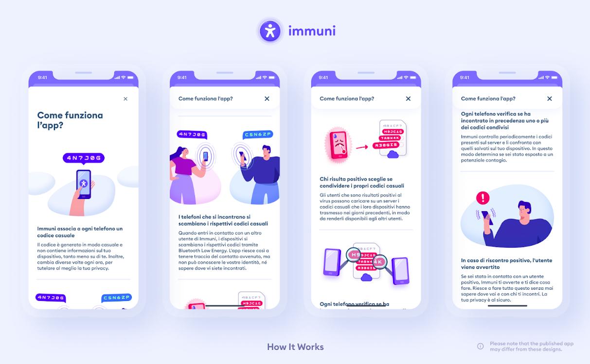 Screenshot sulla App Immuni: Fonte Ministero dell'innovazione