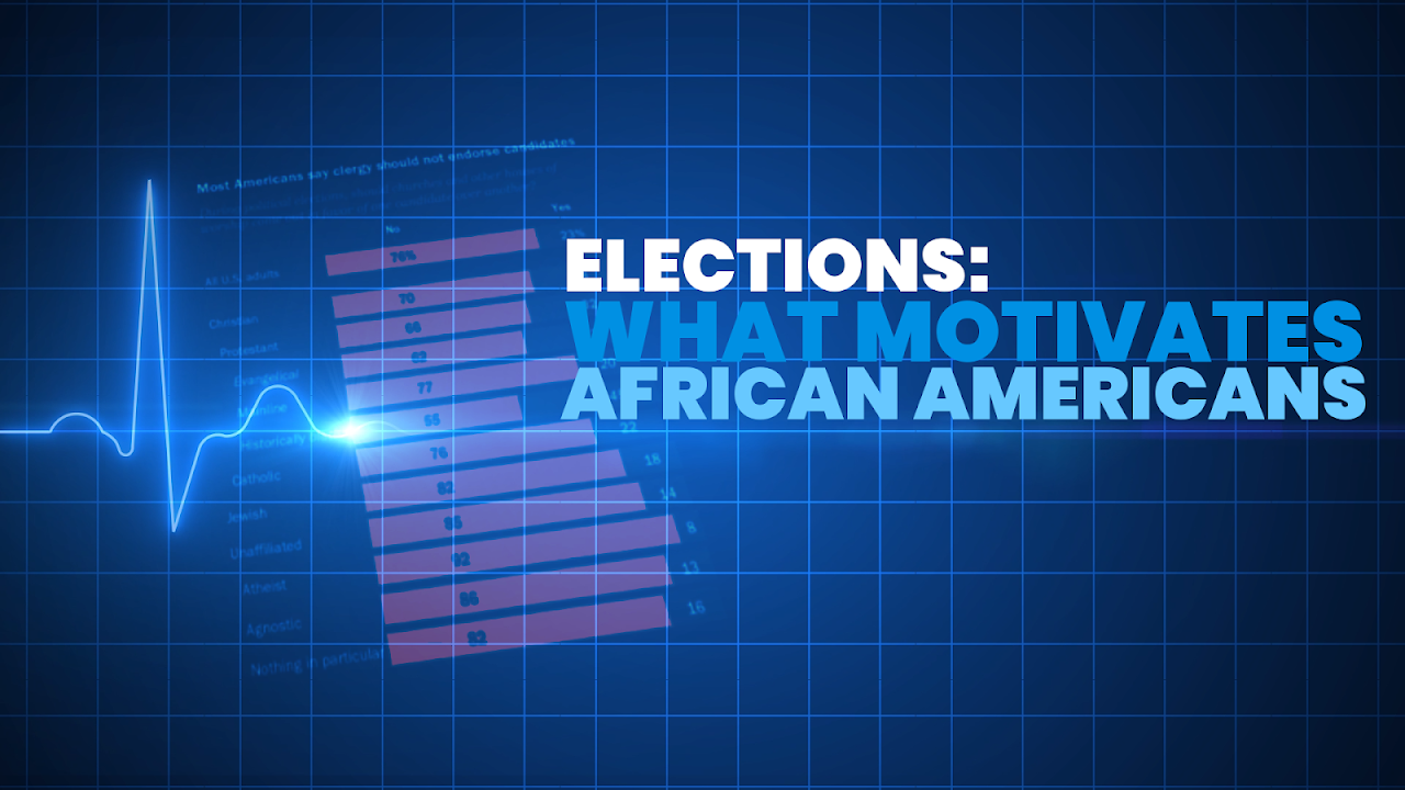 African American Attitudes: Opinions and Voting Behavior