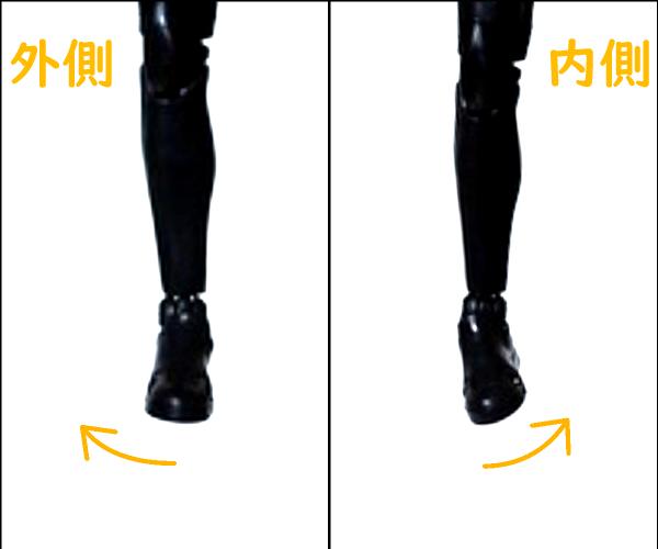 ボディくん:足