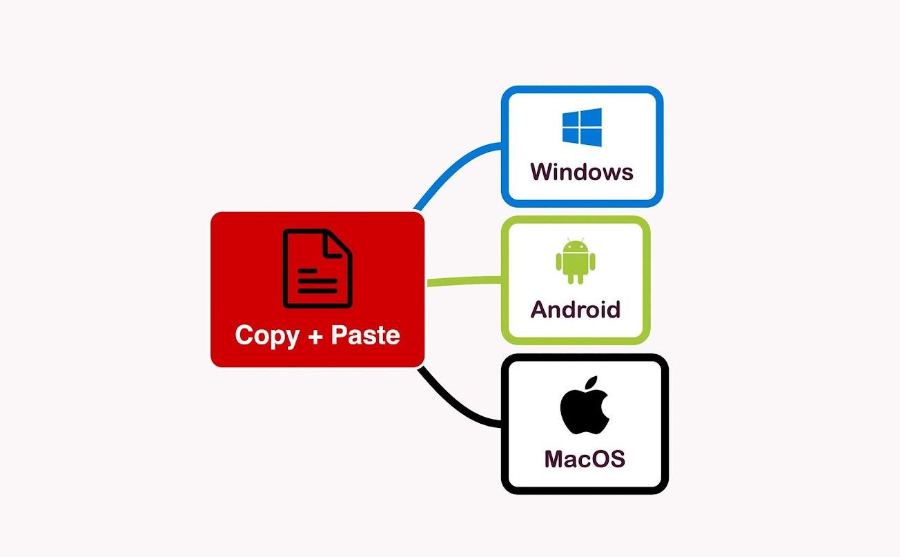 Hướng dẫn Copy nội dung giữa Mac OS và Windows thông qua Google Chrome