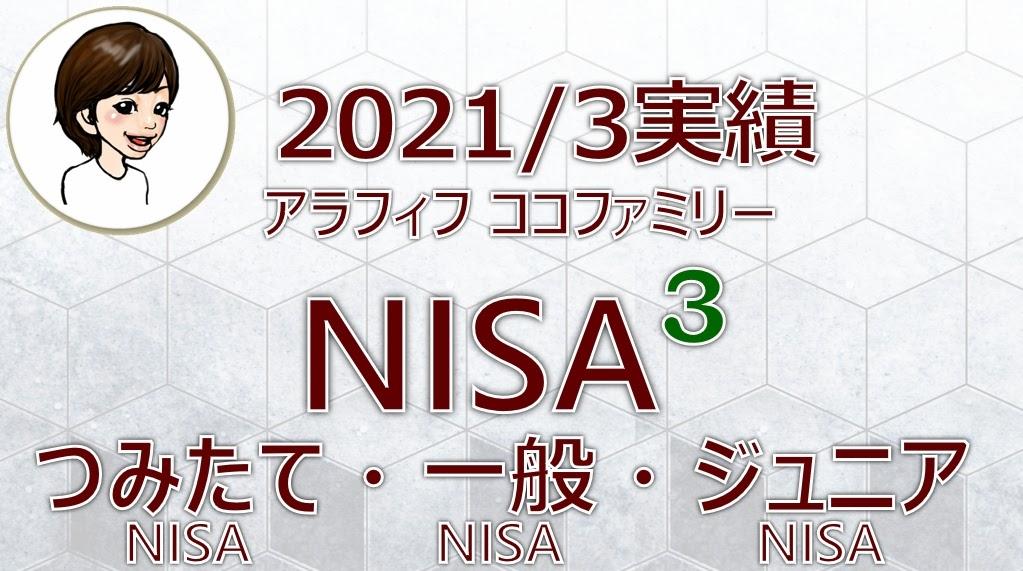 アラフィフ主婦ココファミリーの楽天証券のNISA口座2021年3月度実績