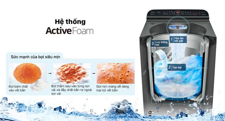 Công nghệ Active Foam là gì?