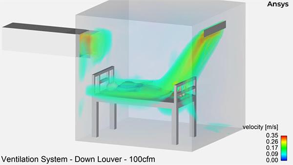 Результаты расчёта показали, как загрязнённый воздух в помещении отрицательного давления засасывается в систему вытяжной вентиляции