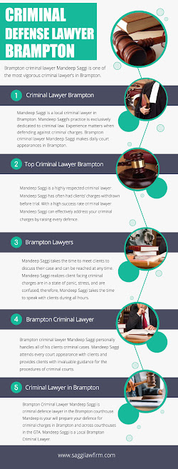 Criminal Defense Lawyer Brampton