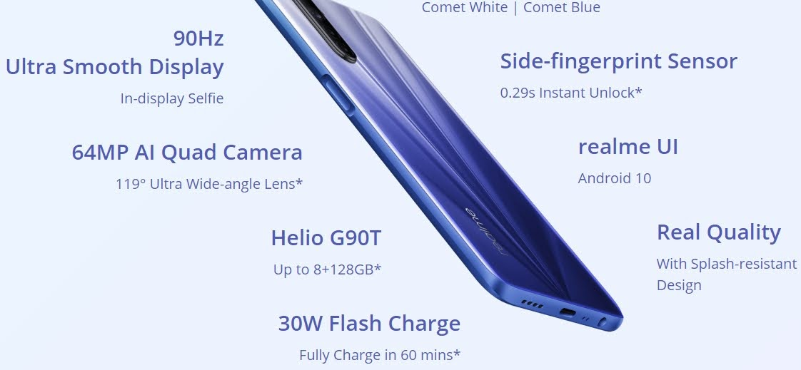realme 6 full specification
