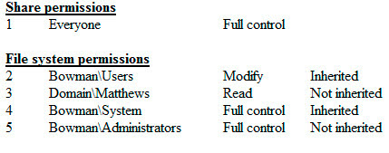 The administrator configures the file share according to the following table