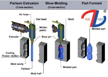 Máy chiller làm lạnh nước công nghiệp cho công nghiệp nhựa