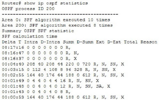 The following is sample output from the show ip ospf statistics command that shows a single line of information for each SPF calculation