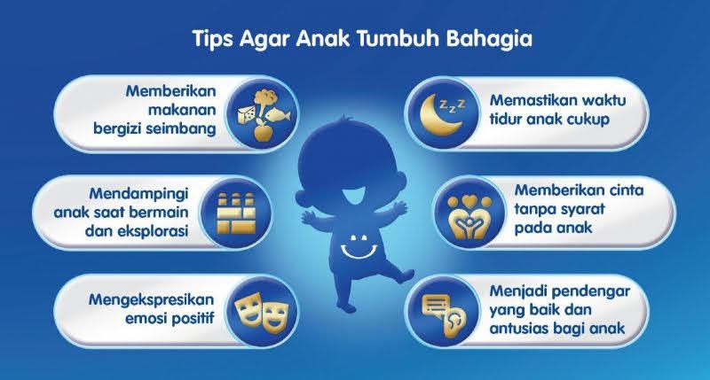 Tips Agar Anak Tumbuh Bahagia