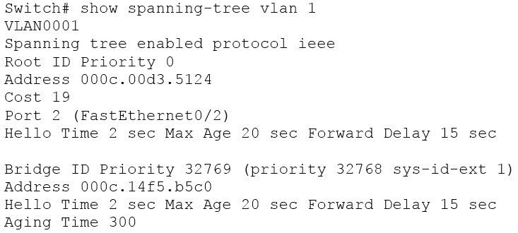 The following is sample output of the show spanning-treevlan vlan-id command