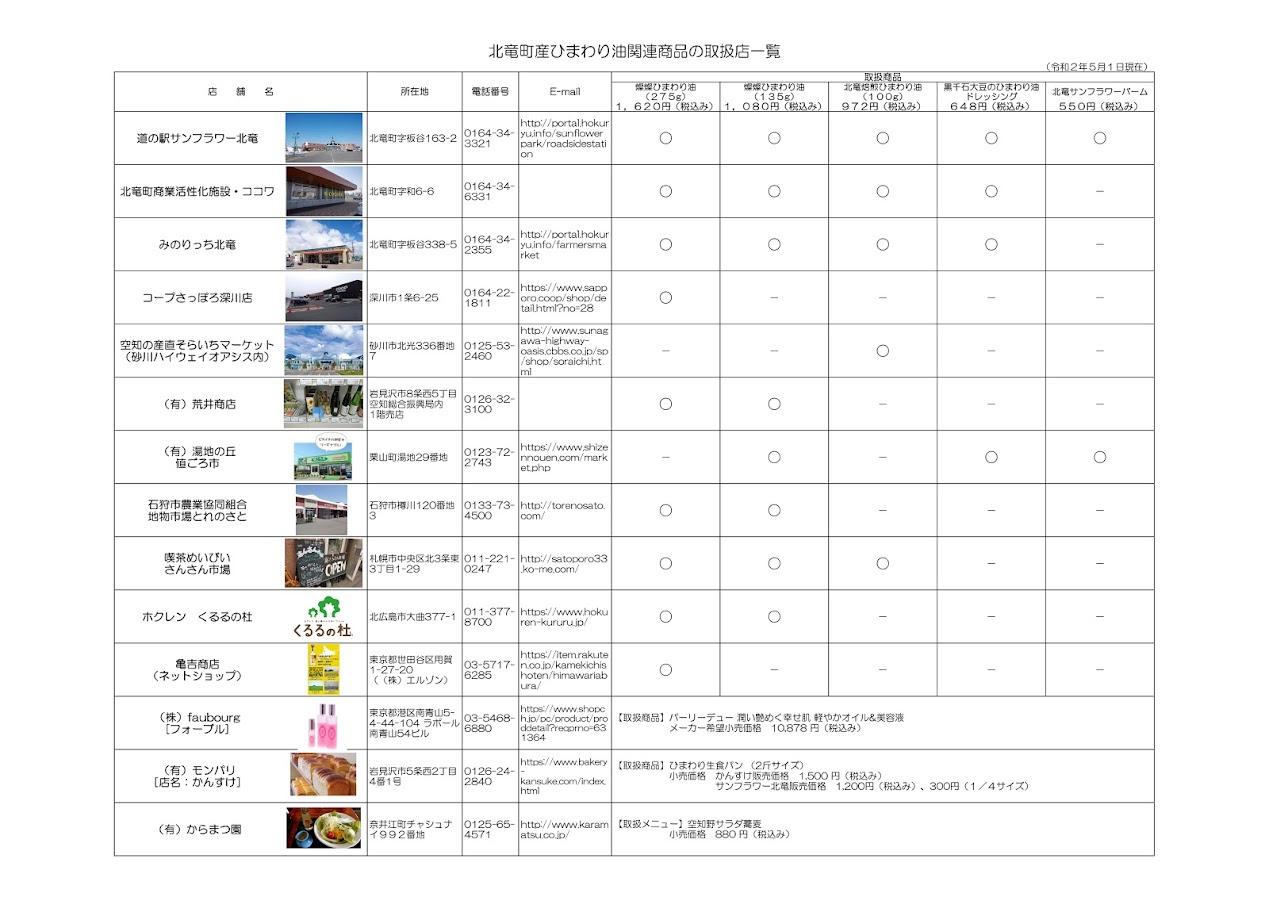 ひまわり油関連商品の取扱店一覧