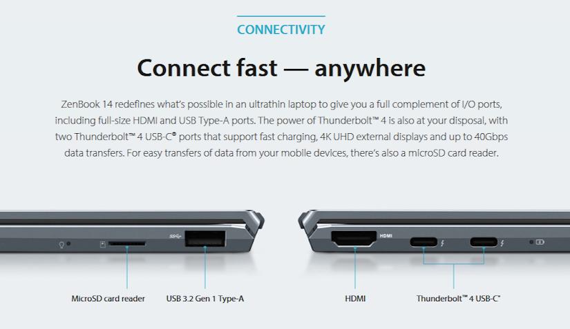 Asus ZenBook UX425EA - Ports