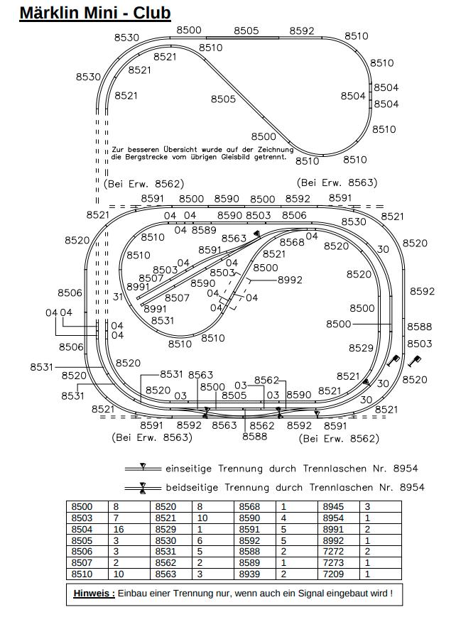 Noch Trackplan