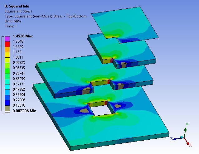 Распределение эквивалентных напряжений по Мизесу в 4 вариантах модели пластины с квадратным отверстием