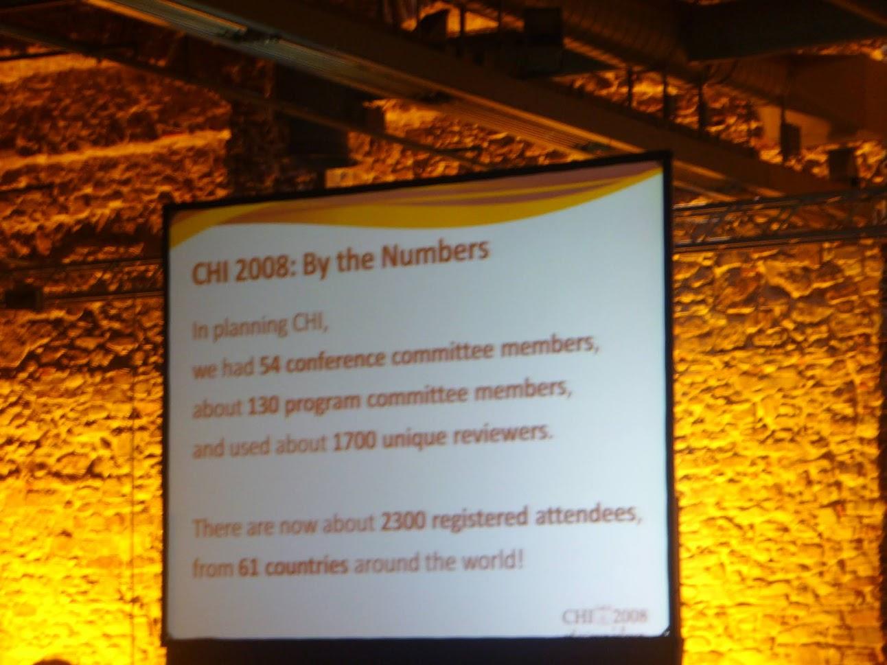 숫자로 보는 CHI 2008