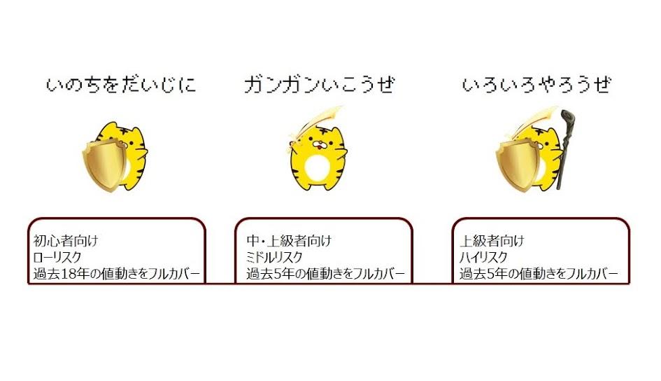 ココのAUD/NZDトラリピ設定紹介