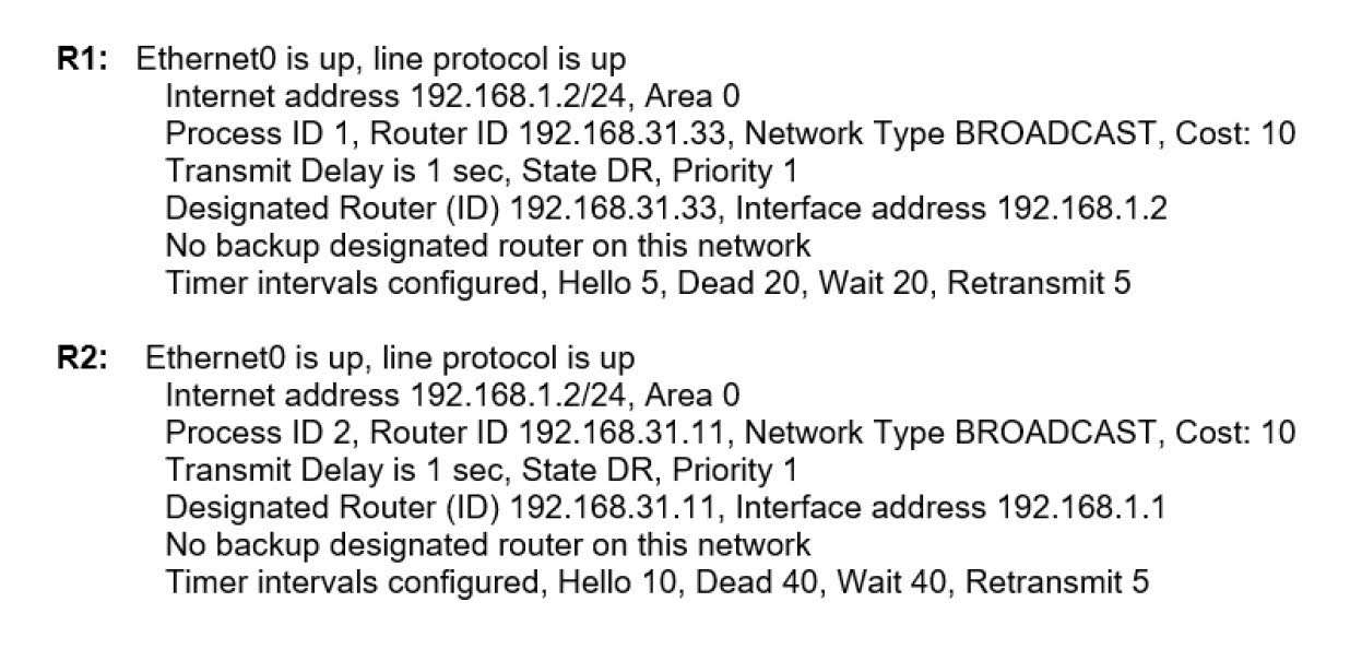 A network administrator is troubleshooting the OSPF configuration of routers R1 and R2. The routers cannot establish an adjacency relationship on their common Ethernet link.